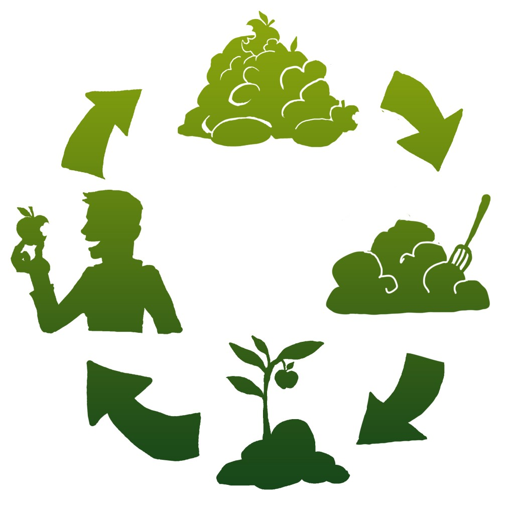 Composting Recycling Image
